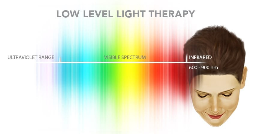 Laser hair therapy for women