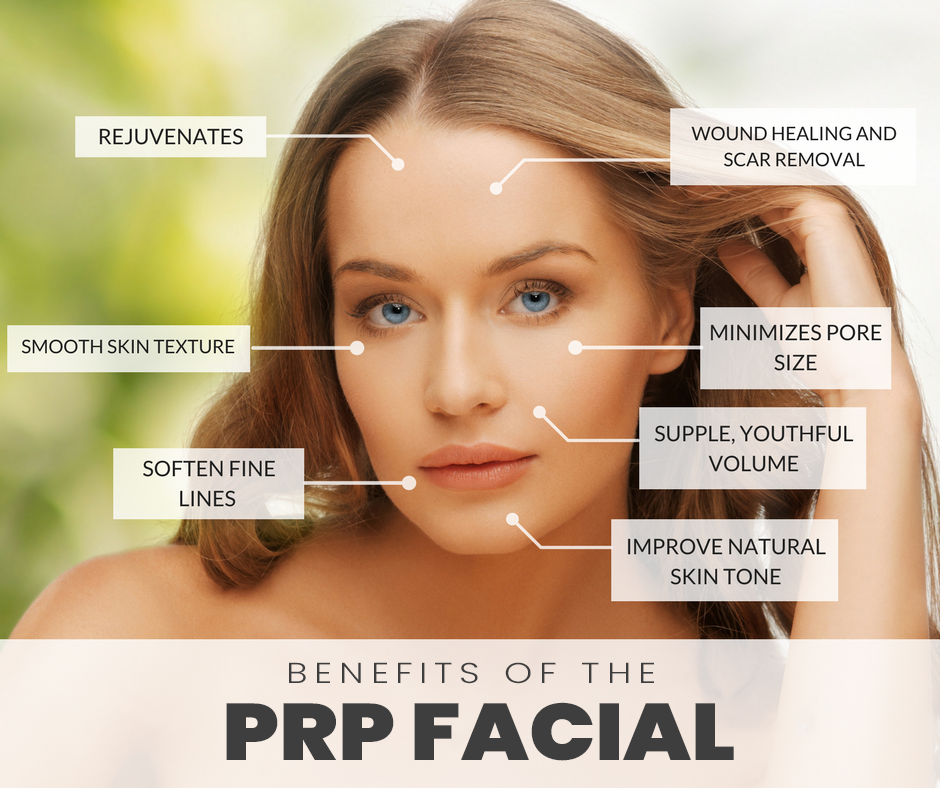 PRP Facial Rejuvenation in Tampa, Florida.